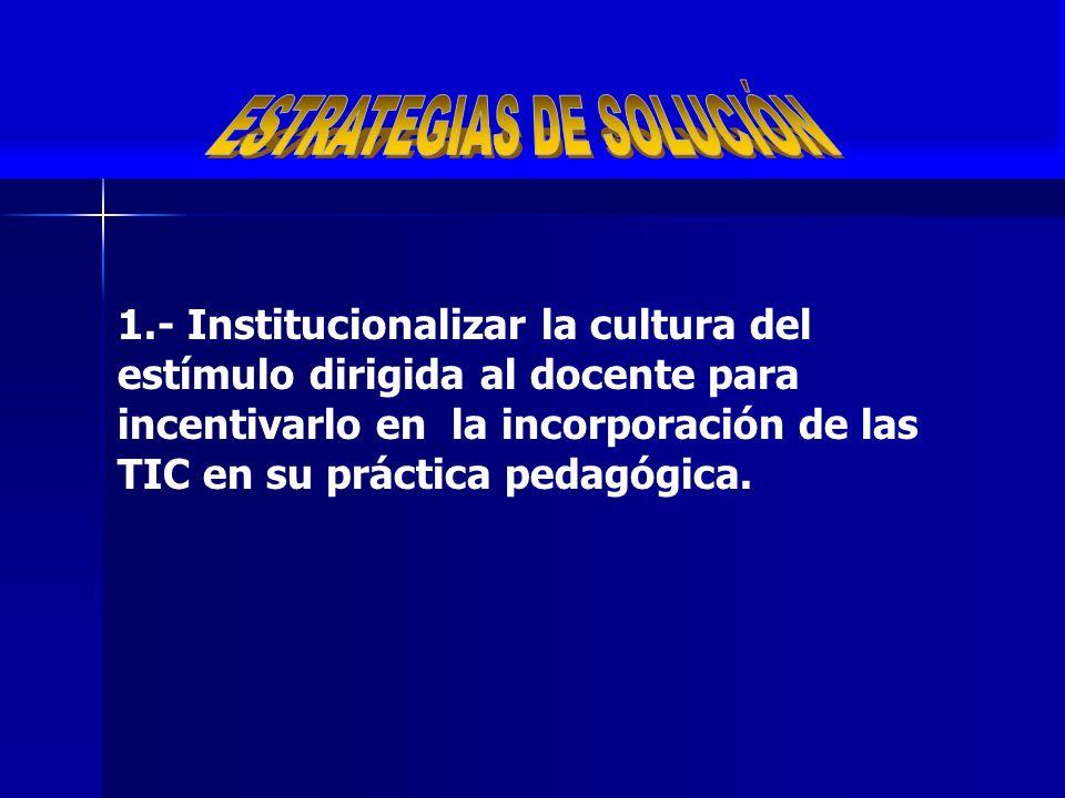 I.E. JORGE BASADRE – NUESTRA SEÑORA DE FATIMA- PIURA (ZONA URBANA) I.E. SAN MARTÍN - SECHURA (ZONA RURAL) 1.-Renuencia del profesorado para la incorpo