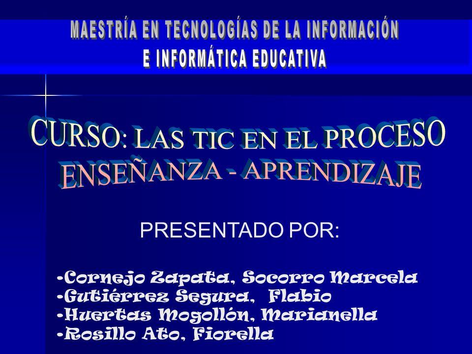 PRESENTADO POR: Cornejo Zapata, Socorro Marcela Gutiérrez Segura, Flabio Huertas Mogollón, Marianella Rosillo Ato, Fiorella