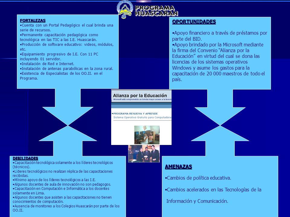 FORTALEZAS Cuenta con un Portal Pedagógico el cual brinda una serie de recursos.