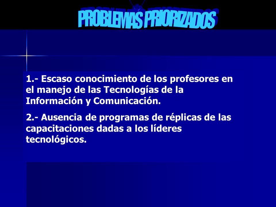 1.- Escaso conocimiento de los profesores en el manejo de las Tecnologías de la Información y Comunicación.