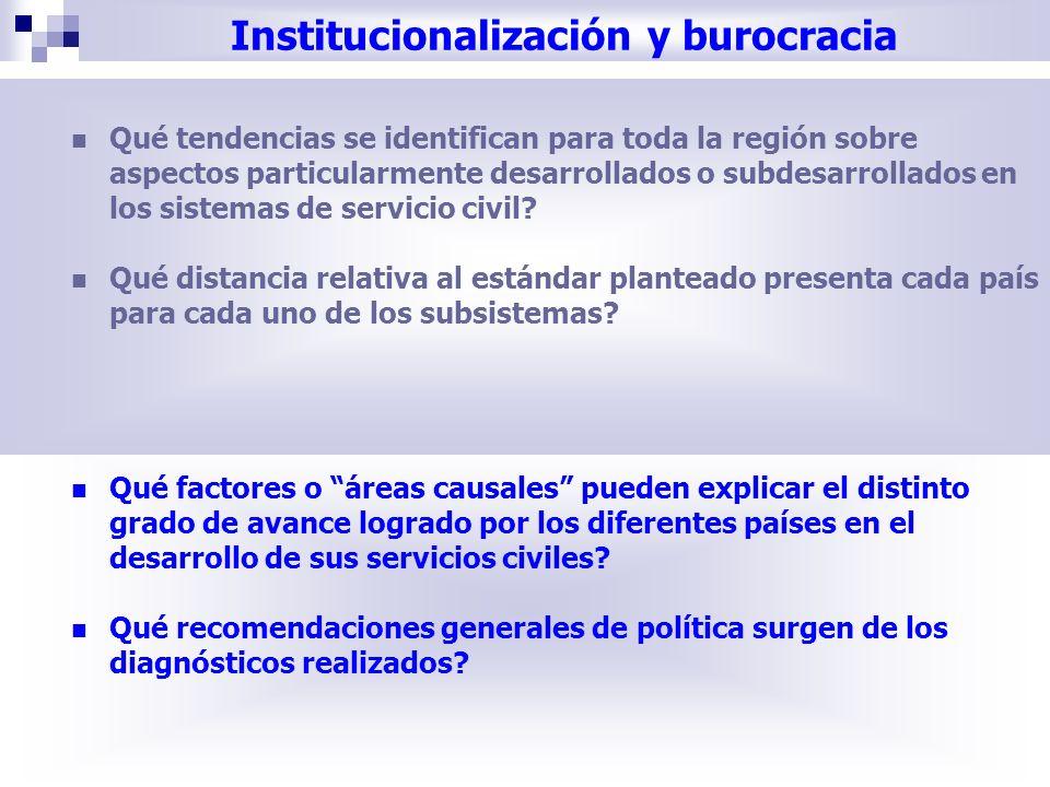 Institucionalización y burocracia Qué factores o áreas causales pueden explicar el distinto grado de avance logrado por los diferentes países en el de