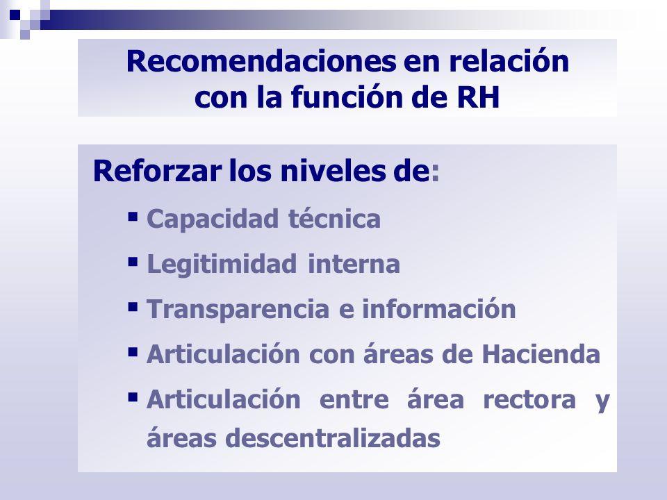 Recomendaciones en relación con la función de RH Reforzar los niveles de: Capacidad técnica Legitimidad interna Transparencia e información Articulaci