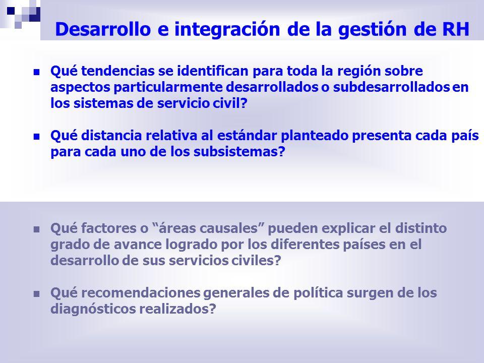 Desarrollo e integración de la gestión de RH Qué factores o áreas causales pueden explicar el distinto grado de avance logrado por los diferentes país