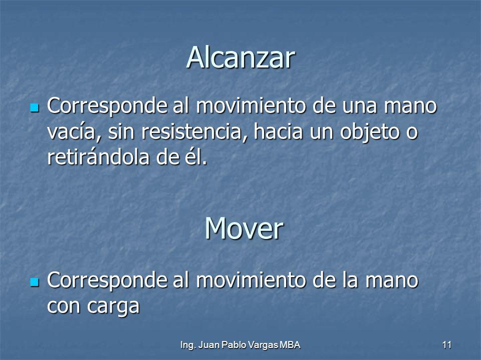 Ing. Juan Pablo Vargas MBA11 Alcanzar Corresponde al movimiento de una mano vacía, sin resistencia, hacia un objeto o retirándola de él. Corresponde a