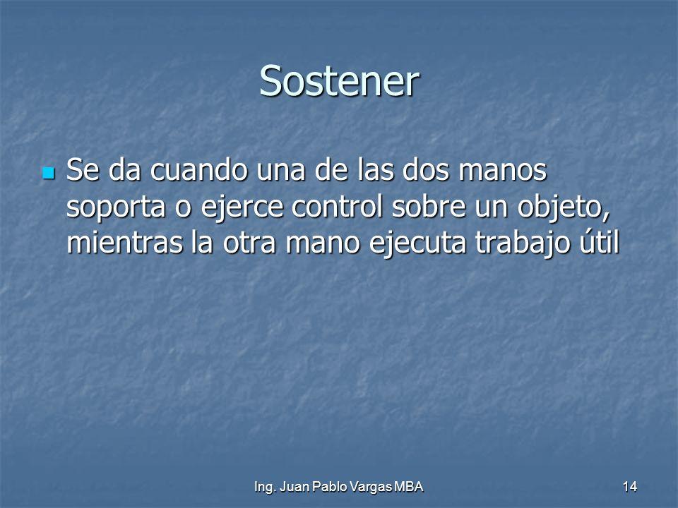 Ing. Juan Pablo Vargas MBA14 Sostener Se da cuando una de las dos manos soporta o ejerce control sobre un objeto, mientras la otra mano ejecuta trabaj