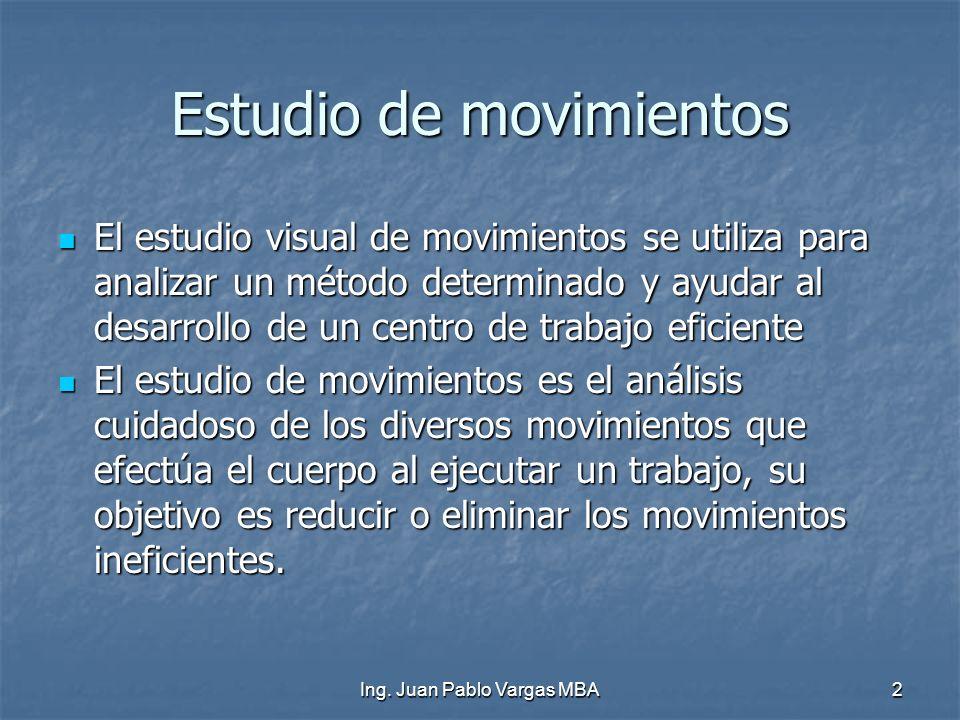 Ing. Juan Pablo Vargas MBA2 Estudio de movimientos El estudio visual de movimientos se utiliza para analizar un método determinado y ayudar al desarro
