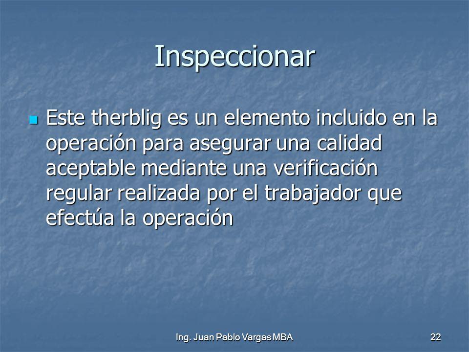 Ing. Juan Pablo Vargas MBA22 Inspeccionar Este therblig es un elemento incluido en la operación para asegurar una calidad aceptable mediante una verif