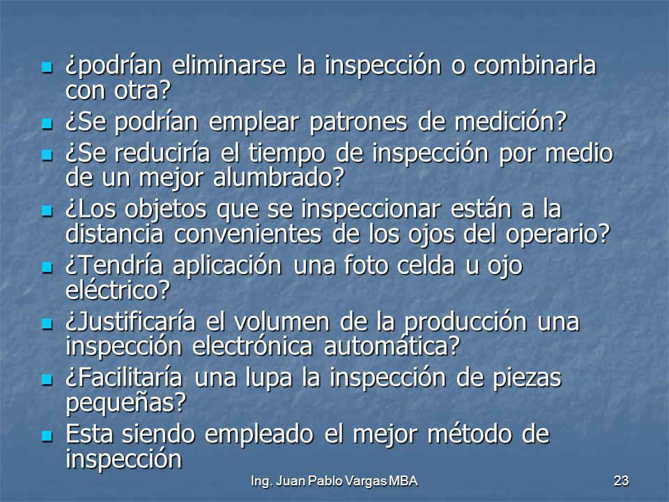 Ing. Juan Pablo Vargas MBA23 ¿podrían eliminarse la inspección o combinarla con otra? ¿podrían eliminarse la inspección o combinarla con otra? ¿Se pod