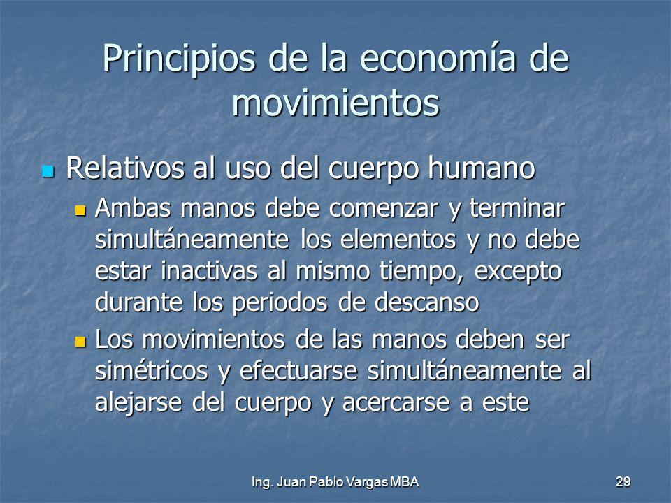 Ing. Juan Pablo Vargas MBA29 Principios de la economía de movimientos Relativos al uso del cuerpo humano Relativos al uso del cuerpo humano Ambas mano