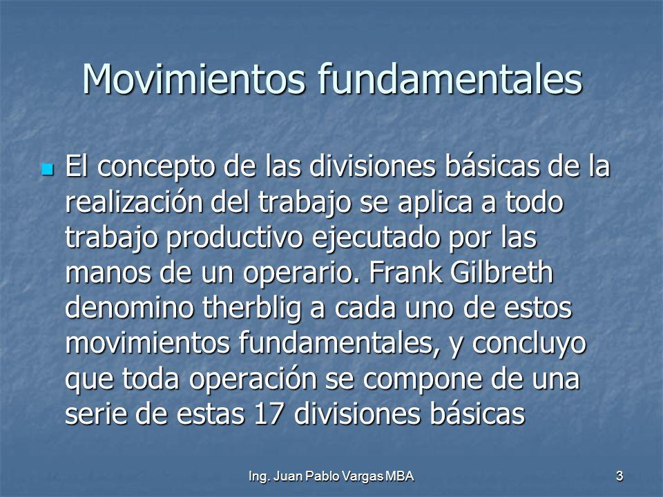 Ing. Juan Pablo Vargas MBA3 Movimientos fundamentales El concepto de las divisiones básicas de la realización del trabajo se aplica a todo trabajo pro