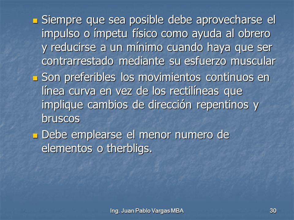 Ing. Juan Pablo Vargas MBA30 Siempre que sea posible debe aprovecharse el impulso o ímpetu físico como ayuda al obrero y reducirse a un mínimo cuando