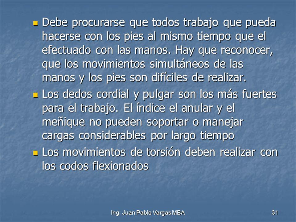 Ing. Juan Pablo Vargas MBA31 Debe procurarse que todos trabajo que pueda hacerse con los pies al mismo tiempo que el efectuado con las manos. Hay que