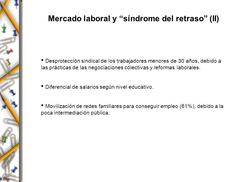 Mercado laboral y síndrome del retraso (II) Desprotección sindical de los trabajadores menores de 30 años, debido a las prácticas de las negociaciones