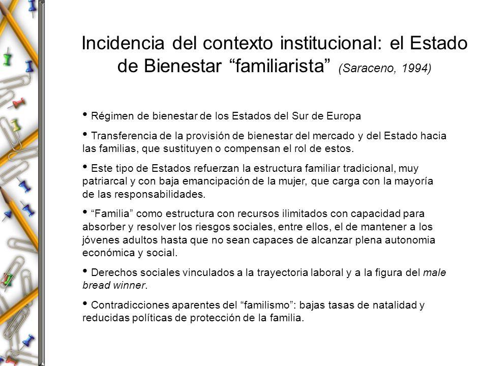 Incidencia del contexto institucional: el Estado de Bienestar familiarista (Saraceno, 1994) Régimen de bienestar de los Estados del Sur de Europa Tran