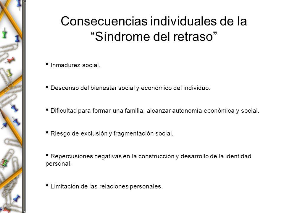 Consecuencias individuales de la Síndrome del retraso Inmadurez social. Descenso del bienestar social y económico del individuo. Dificultad para forma