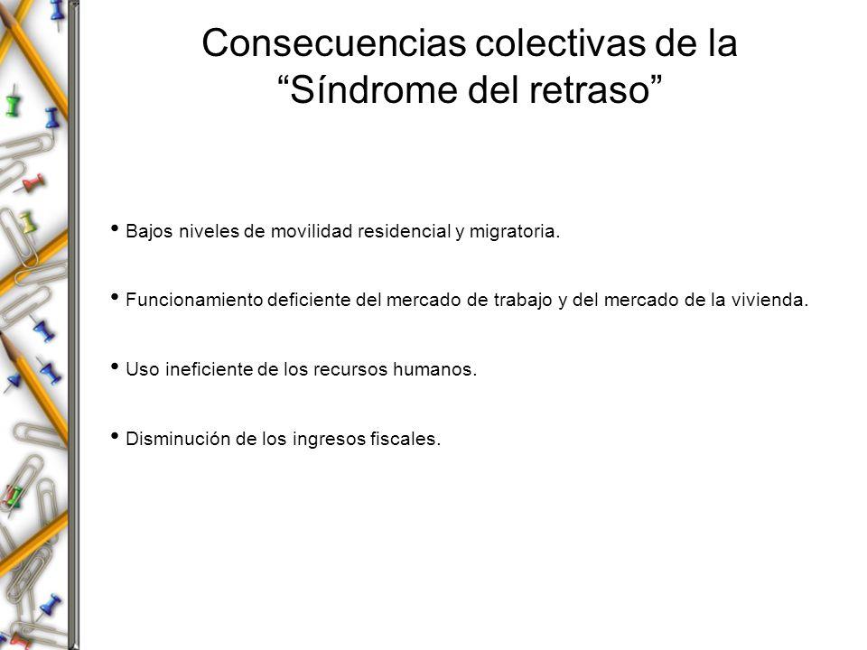 Consecuencias colectivas de la Síndrome del retraso Bajos niveles de movilidad residencial y migratoria. Funcionamiento deficiente del mercado de trab