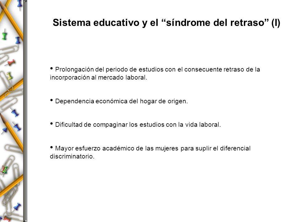 Sistema educativo y el síndrome del retraso (I) Prolongación del periodo de estudios con el consecuente retraso de la incorporación al mercado laboral