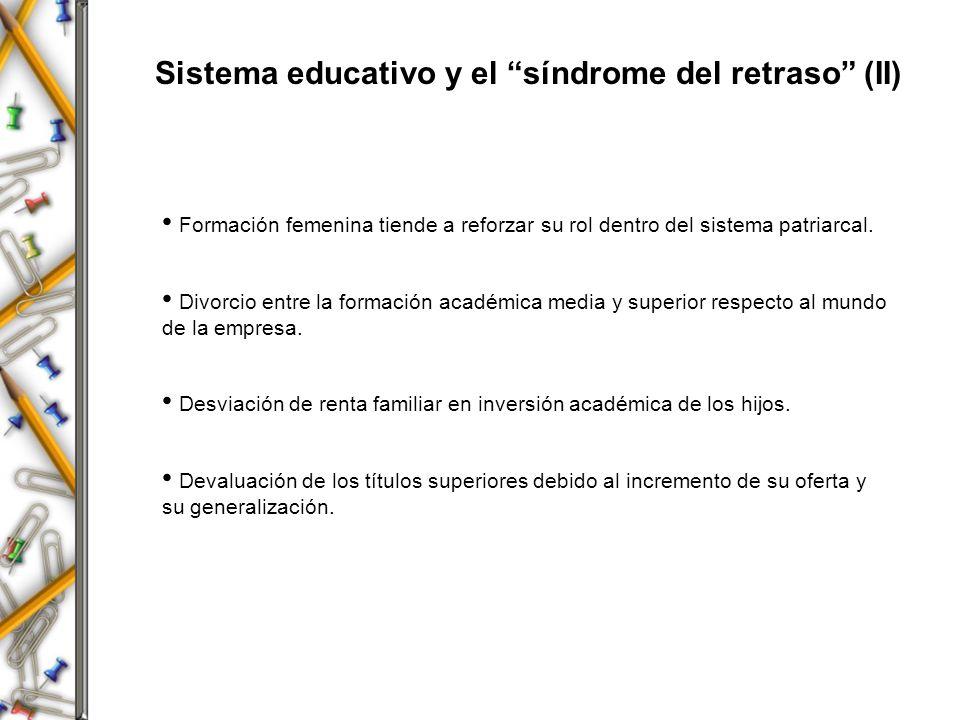 Sistema educativo y el síndrome del retraso (II) Formación femenina tiende a reforzar su rol dentro del sistema patriarcal. Divorcio entre la formació