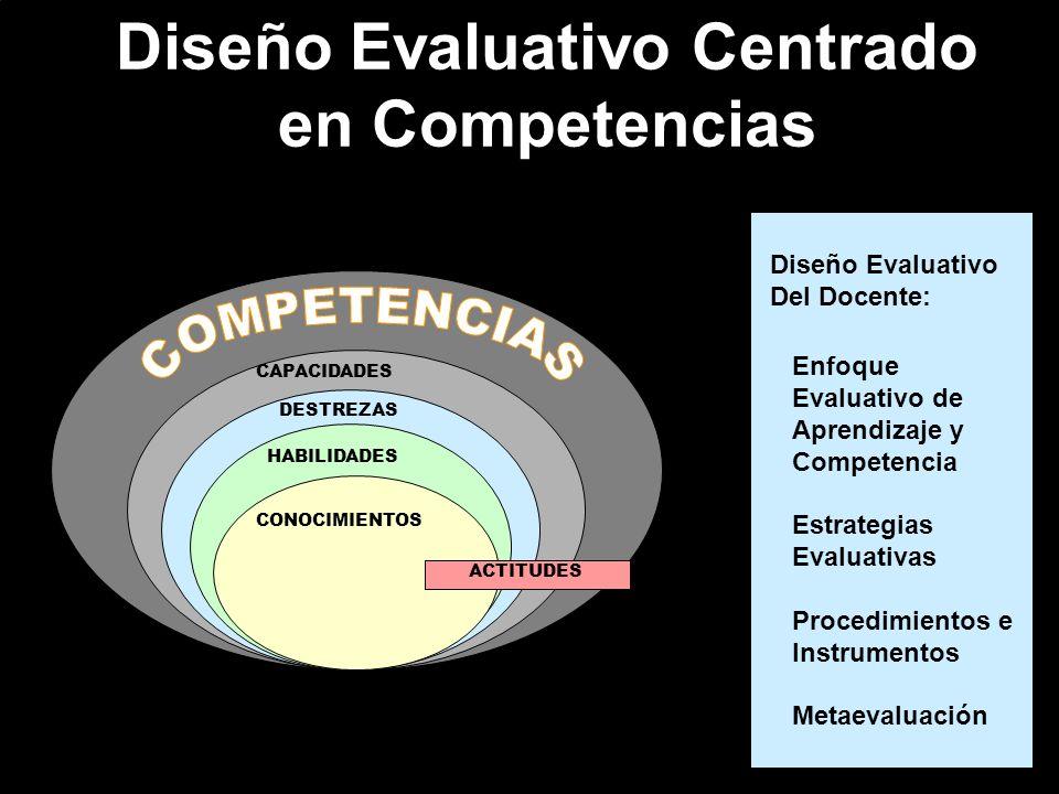 Diseño Evaluativo Centrado en Competencias CAPACIDADES DESTREZAS HABILIDADES CONOCIMIENTOS ACTITUDES Diseño Evaluativo Del Docente: Enfoque Evaluativo