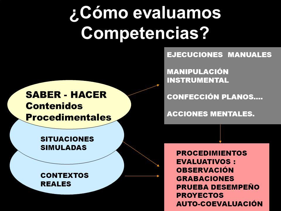 ¿Cómo evaluamos Competencias? EJECUCIONES MANUALES MANIPULACIÓN INSTRUMENTAL CONFECCIÓN PLANOS.... ACCIONES MENTALES. SITUACIONES SIMULADAS PROCEDIMIE