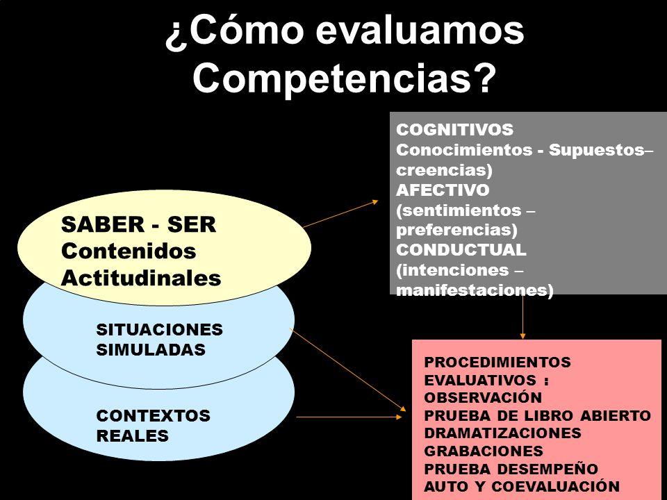 ¿Cómo evaluamos Competencias? COGNITIVOS Conocimientos - Supuestos– creencias) AFECTIVO (sentimientos – preferencias) CONDUCTUAL (intenciones – manife
