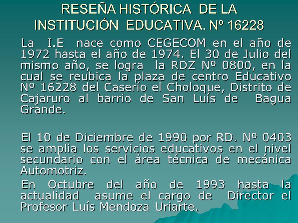 RESEÑA HISTÓRICA DE LA INSTITUCIÓN EDUCATIVA. Nº 16228 La I.E nace como CEGECOM en el año de 1972 hasta el año de 1974. El 30 de Julio del mismo año,