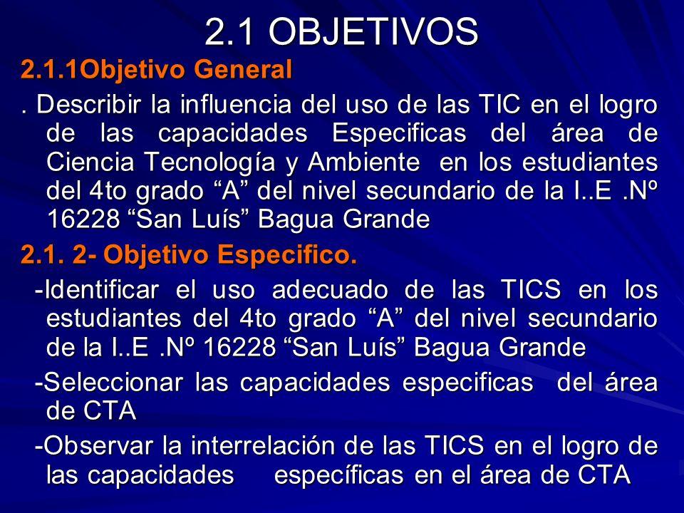 2.1 OBJETIVOS 2.1.1Objetivo General. Describir la influencia del uso de las TIC en el logro de las capacidades Especificas del área de Ciencia Tecnolo