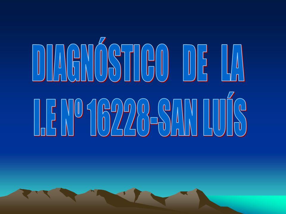 PRESENTACIÓN El presente informe, contiene toda una basta información recogida en base a la realidad de la comunidad de San Luís, y la utilización de las TICs en la I.E.