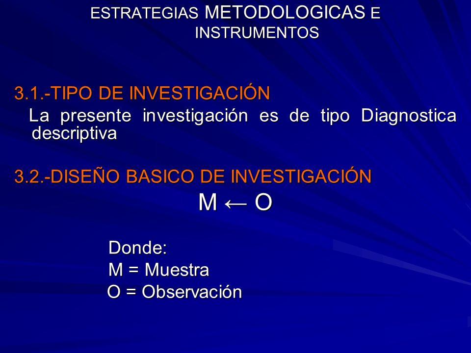 ESTRATEGIAS METODOLOGICAS E INSTRUMENTOS 3.1.-TIPO DE INVESTIGACIÓN La presente investigación es de tipo Diagnostica descriptiva La presente investiga