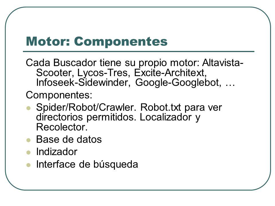 Motor: Componentes Cada Buscador tiene su propio motor: Altavista- Scooter, Lycos-Tres, Excite-Architext, Infoseek-Sidewinder, Google-Googlebot, … Com