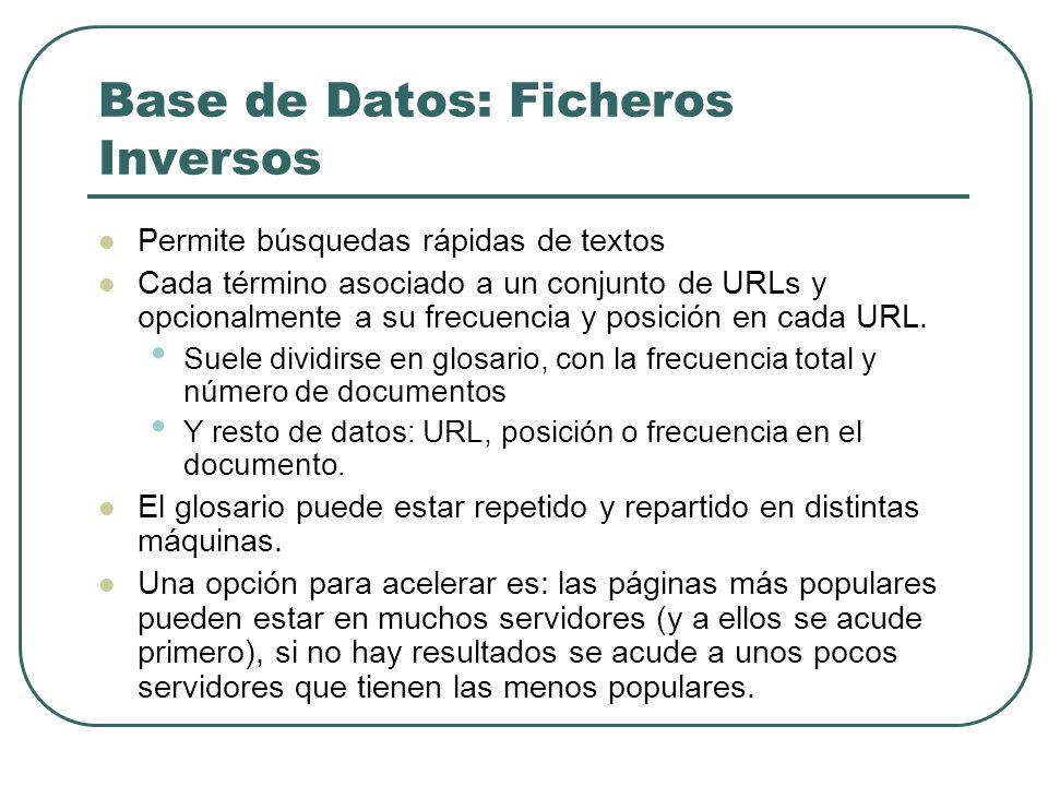 Base de Datos: Ficheros Inversos Permite búsquedas rápidas de textos Cada término asociado a un conjunto de URLs y opcionalmente a su frecuencia y pos