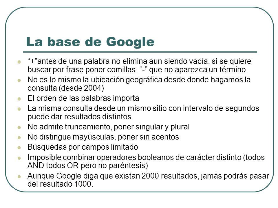 La base de Google +antes de una palabra no elimina aun siendo vacía, si se quiere buscar por frase poner comillas. - que no aparezca un término. No es