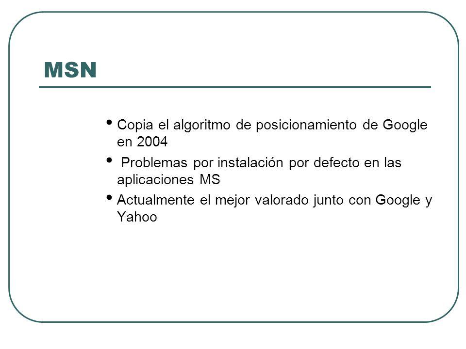 MSN Copia el algoritmo de posicionamiento de Google en 2004 Problemas por instalación por defecto en las aplicaciones MS Actualmente el mejor valorado