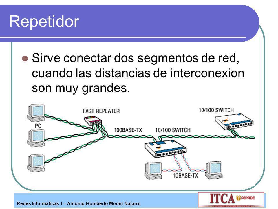 Redes Informáticas I – Antonio Humberto Morán Najarro Repetidor Sirve conectar dos segmentos de red, cuando las distancias de interconexion son muy gr