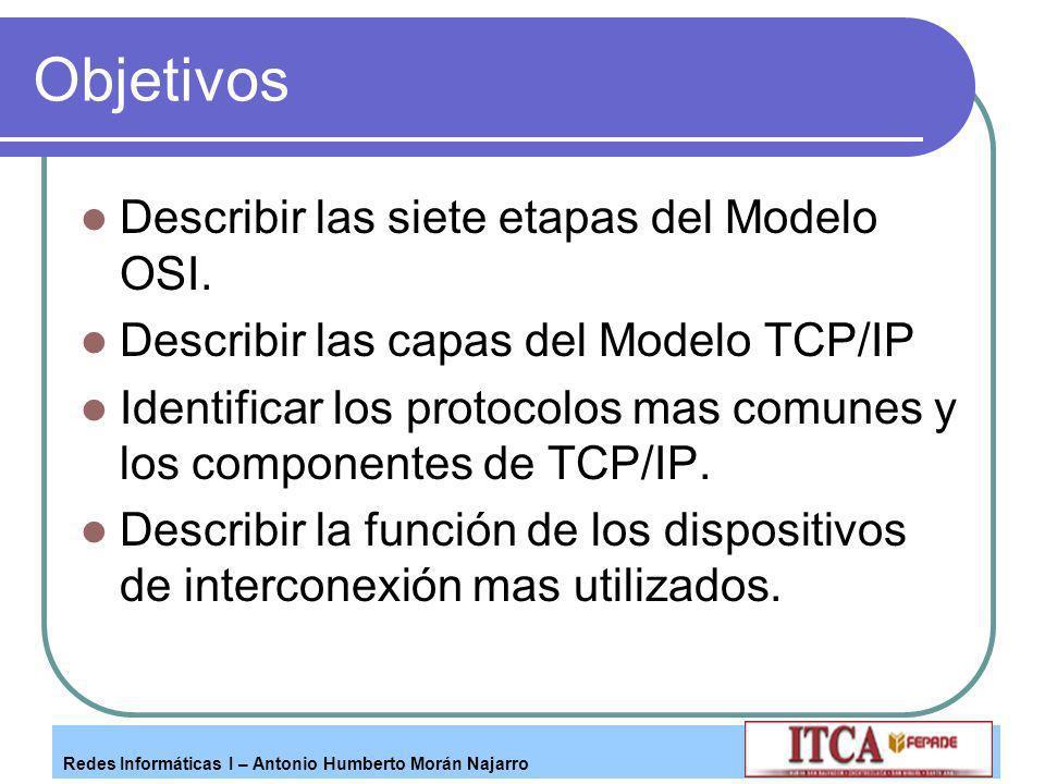 Redes Informáticas I – Antonio Humberto Morán Najarro Objetivos Describir las siete etapas del Modelo OSI. Describir las capas del Modelo TCP/IP Ident