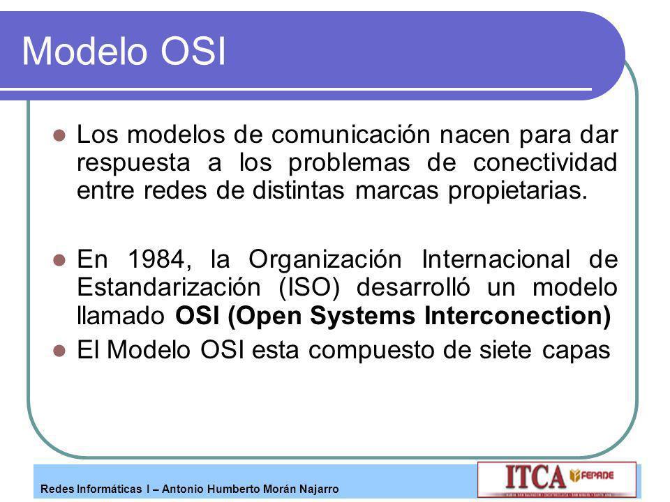 Redes Informáticas I – Antonio Humberto Morán Najarro Capas del Modelo OSI Red Transporte Presentación Aplicación Enlaced de Datos Física Sesión Capa de