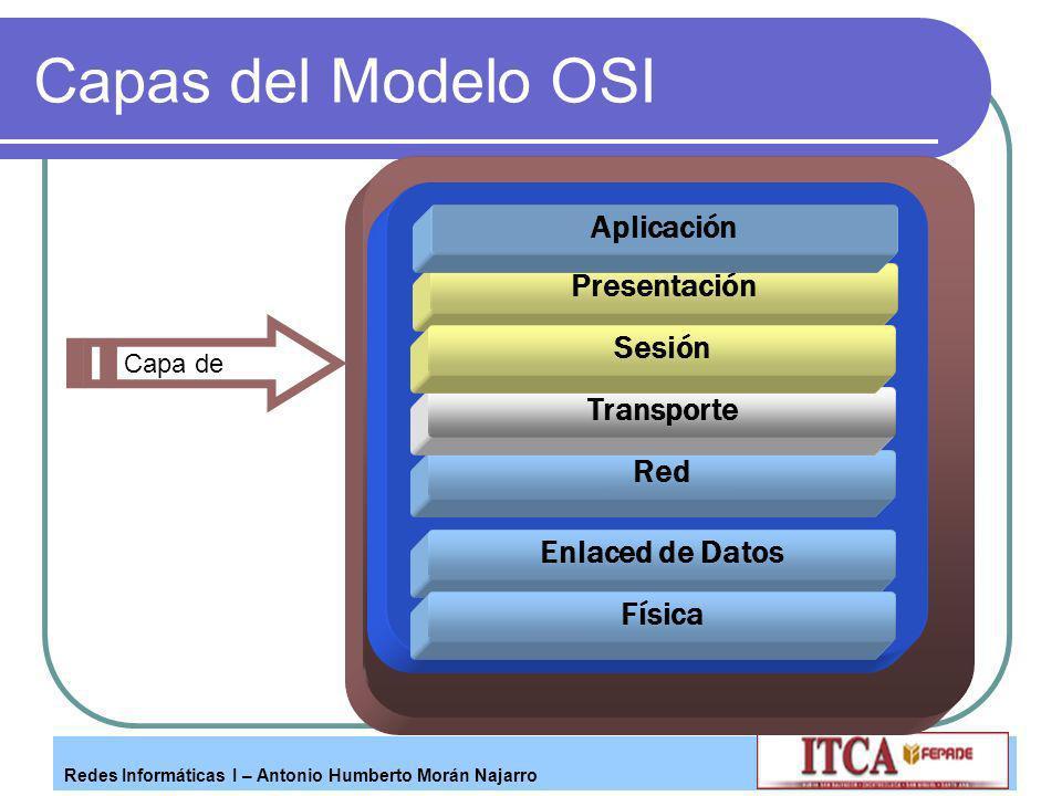 Redes Informáticas I – Antonio Humberto Morán Najarro Descripción del Modelo Las funciones más básicas, como el poner los bits de datos en el cable de la red están en la parte de abajo, mientras las funciones que atienden los detalles de las aplicaciones del usuario están arriba