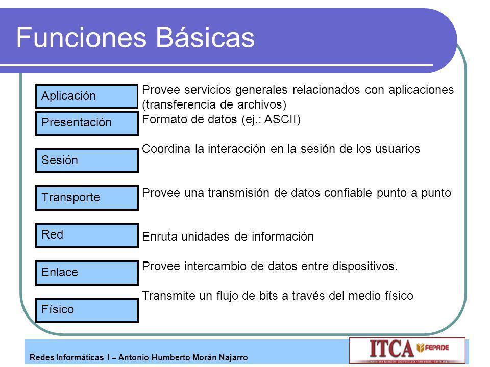 Redes Informáticas I – Antonio Humberto Morán Najarro Funciones Básicas Presentación Sesión Transporte Red Enlace Físico Aplicación Provee servicios g