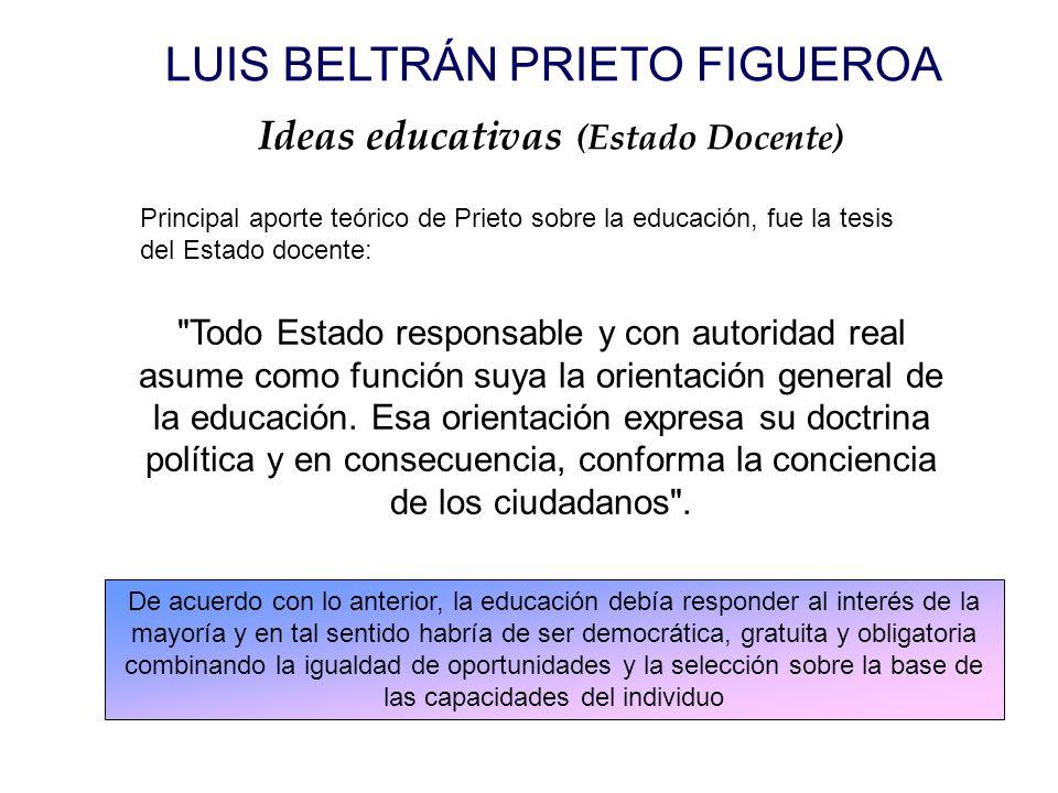 Ideas educativas (Estado Docente) LUIS BELTRÁN PRIETO FIGUEROA Principal aporte teórico de Prieto sobre la educación, fue la tesis del Estado docente: