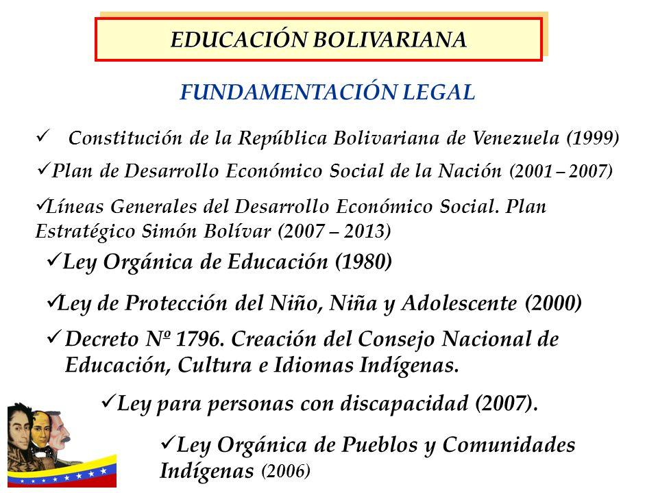 Ley de Protección del Niño, Niña y Adolescente (2000) Decreto Nº 1796. Creación del Consejo Nacional de Educación, Cultura e Idiomas Indígenas. FUNDAM