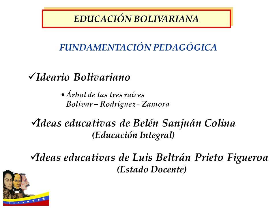 FUNDAMENTACIÓN PEDAGÓGICA Ideario Bolivariano Árbol de las tres raíces Bolívar – Rodríguez - Zamora Ideas educativas de Luis Beltrán Prieto Figueroa (