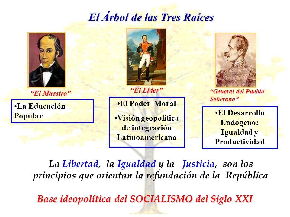 El Árbol de las Tres Raíces El Maestro El Líder General del Pueblo Soberano La Educación Popular El Poder Moral Visión geopolítica de integración Lati