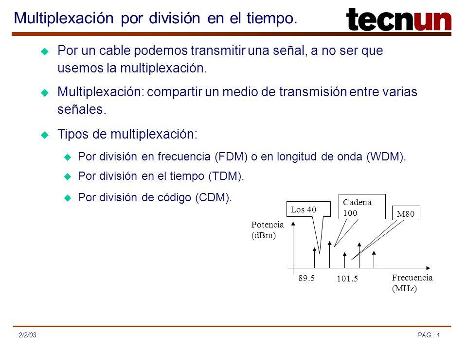 PAG.: 12/2/03 Multiplexación por división en el tiempo. Por un cable podemos transmitir una señal, a no ser que usemos la multiplexación. Frecuencia (