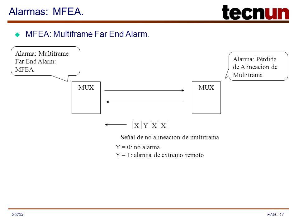 PAG.: 172/2/03 Alarmas: MFEA. MFEA: Multiframe Far End Alarm. MUX Alarma: Pérdida de Alineación de Multitrama Alarma: Multiframe Far End Alarm: MFEA Y