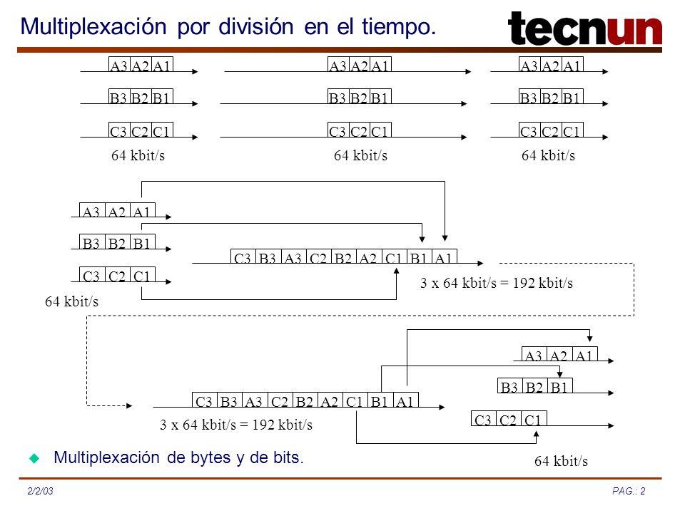 PAG.: 22/2/03 Multiplexación por división en el tiempo. Multiplexación de bytes y de bits. A3A2A1B3B2B1C3C2C1A3A2A1B3B2B1C3C2C1A3A2A1B3B2B1C3C2C1 64 k