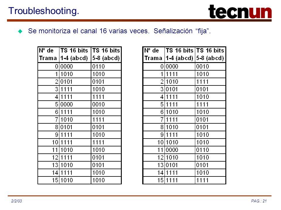 PAG.: 212/2/03 Troubleshooting. Se monitoriza el canal 16 varias veces. Señalización fija.