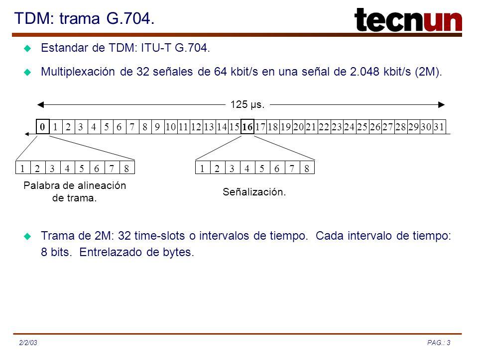 PAG.: 32/2/03 TDM: trama G.704. Estandar de TDM: ITU-T G.704. Trama de 2M: 32 time-slots o intervalos de tiempo. Cada intervalo de tiempo: 8 bits. Ent