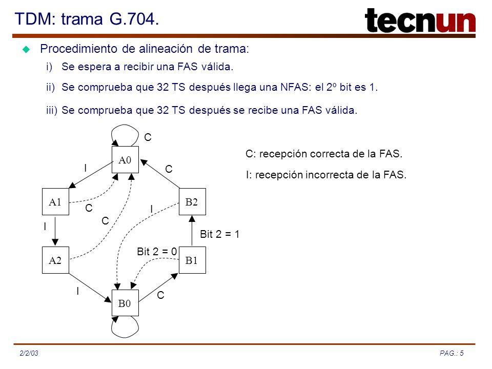 PAG.: 52/2/03 TDM: trama G.704. Procedimiento de alineación de trama: iii) Se comprueba que 32 TS después se recibe una FAS válida. i)Se espera a reci