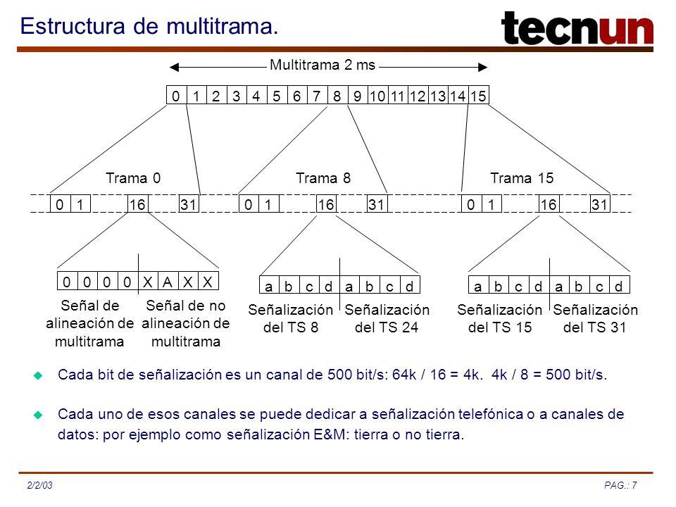 PAG.: 72/2/03 Estructura de multitrama. Cada bit de señalización es un canal de 500 bit/s: 64k / 16 = 4k. 4k / 8 = 500 bit/s. Cada uno de esos canales