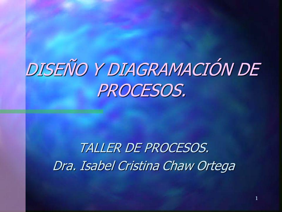 12 n 1) Determinar el primero y último de los pasos del proceso.